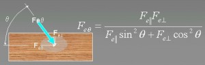 Hankinson Formula