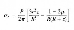 Boussinesq Equation