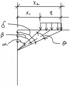 Strip Load - Elastic Methods RSF Nomenclature