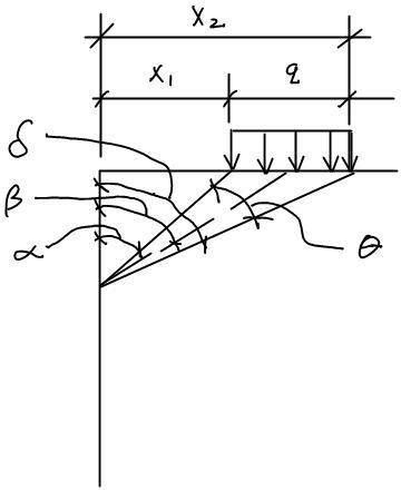 Surcharge Analysis - Elastic Methods - Strip Load