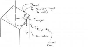 Torsion - Shear Stress in Non-Circular Prism
